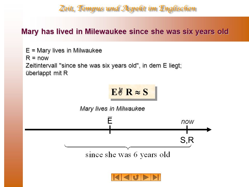 Mary has lived in Milewaukee since she was six years old E = Mary lives in Milwaukee R = now Zeitintervall