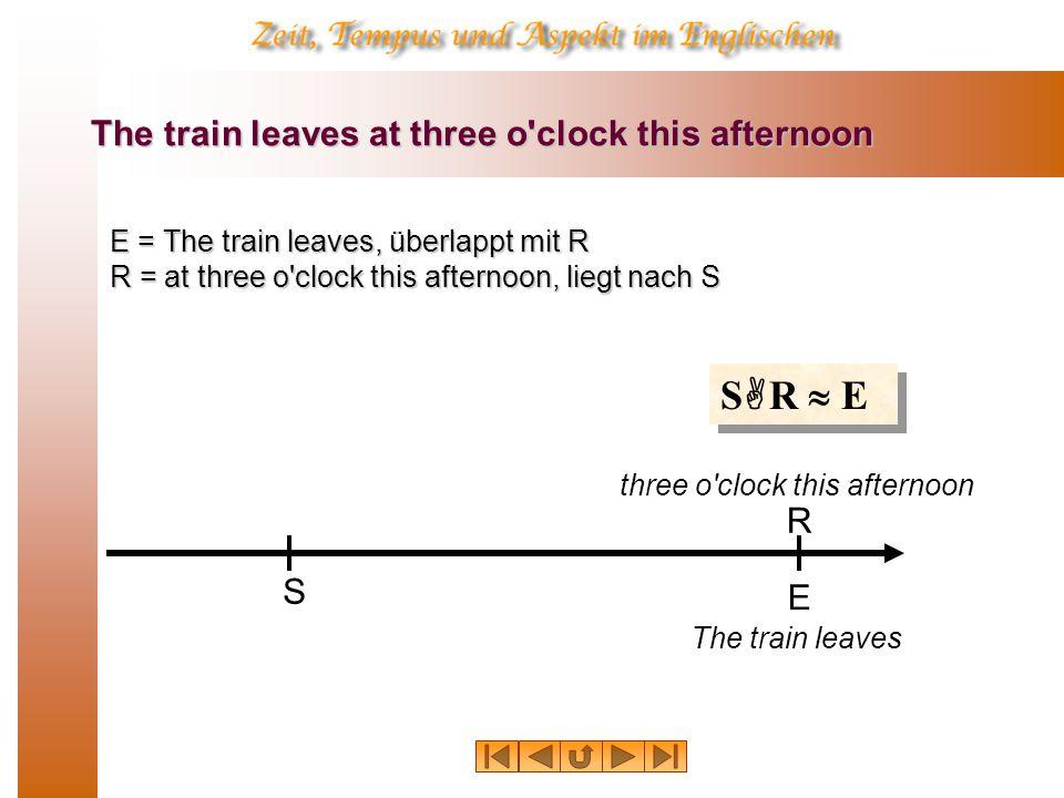 The train leaves at three o'clock this afternoon E = The train leaves, überlappt mit R R = at three o'clock this afternoon, liegt nach S SR  ESR 
