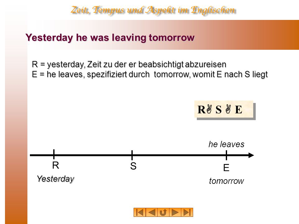 Yesterday he was leaving tomorrow S tomorrow E he leaves R = yesterday, Zeit zu der er beabsichtigt abzureisen E = he leaves, spezifiziert durch tomor