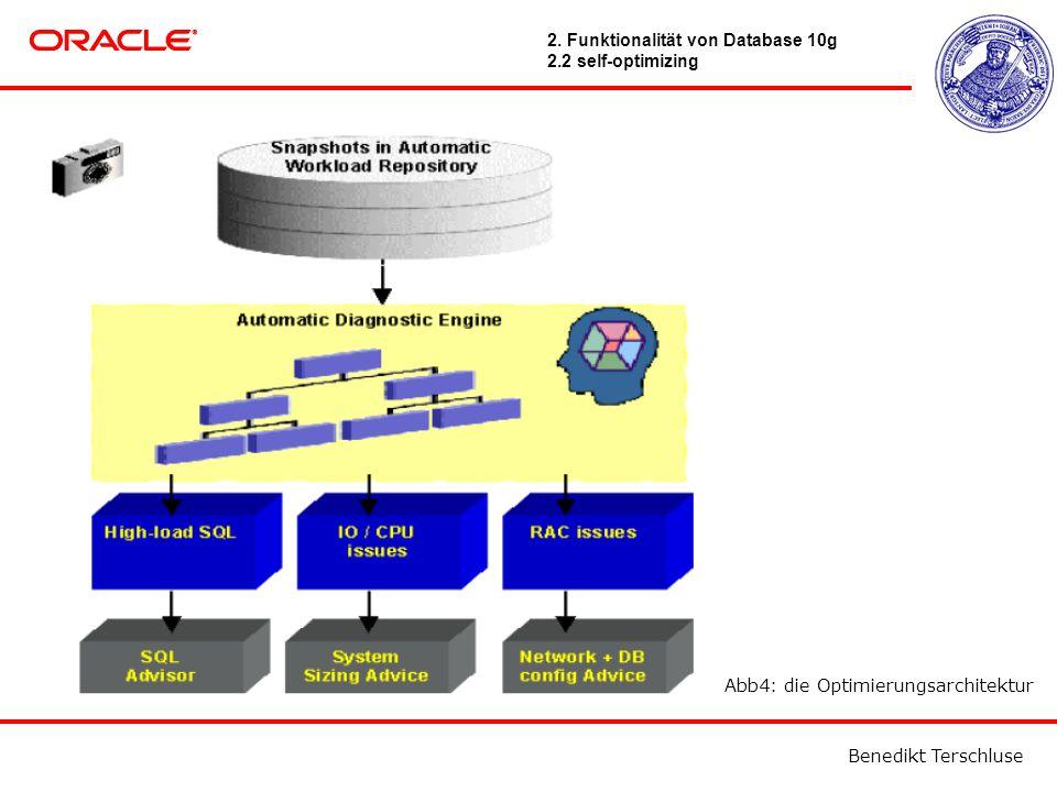Benedikt Terschluse Abb4: die Optimierungsarchitektur 2.