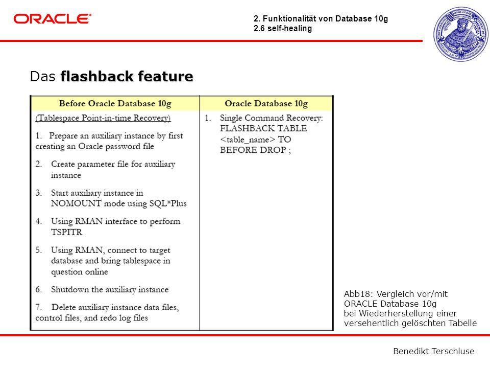 Benedikt Terschluse flashback feature Das flashback feature Abb18: Vergleich vor/mit ORACLE Database 10g bei Wiederherstellung einer versehentlich gelöschten Tabelle 2.