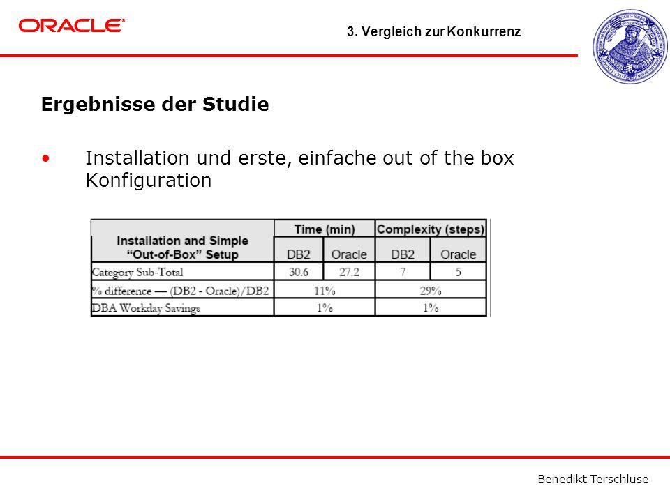 Benedikt Terschluse Ergebnisse der Studie Installation und erste, einfache out of the box Konfiguration 3.