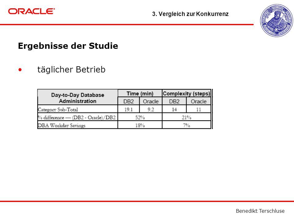 Benedikt Terschluse Ergebnisse der Studie täglicher Betrieb 3. Vergleich zur Konkurrenz