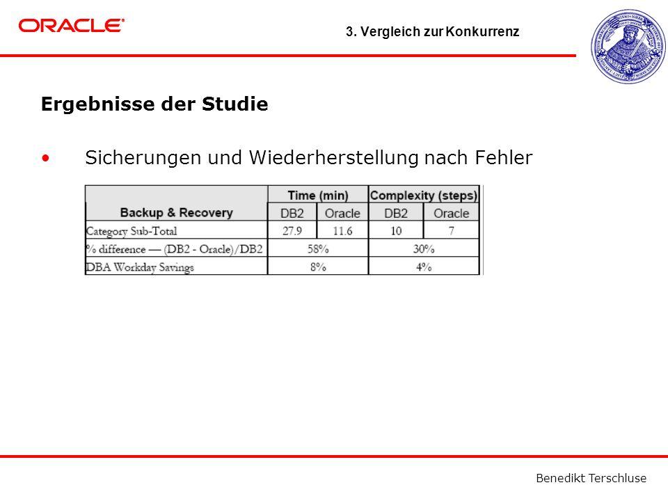 Benedikt Terschluse Ergebnisse der Studie Sicherungen und Wiederherstellung nach Fehler 3.