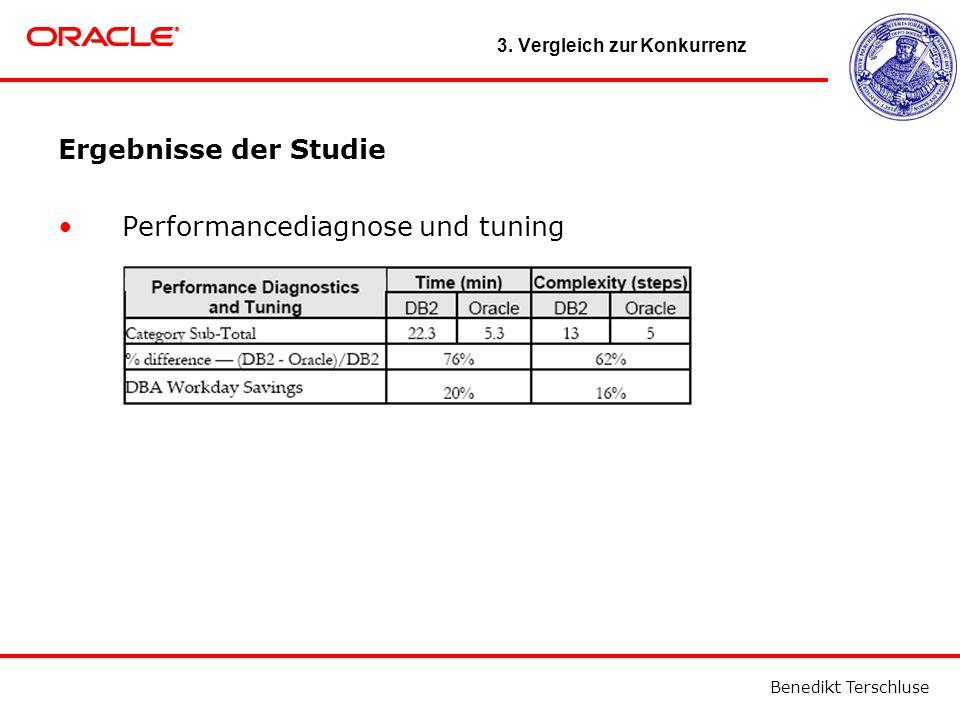 Benedikt Terschluse Ergebnisse der Studie Performancediagnose und tuning 3.