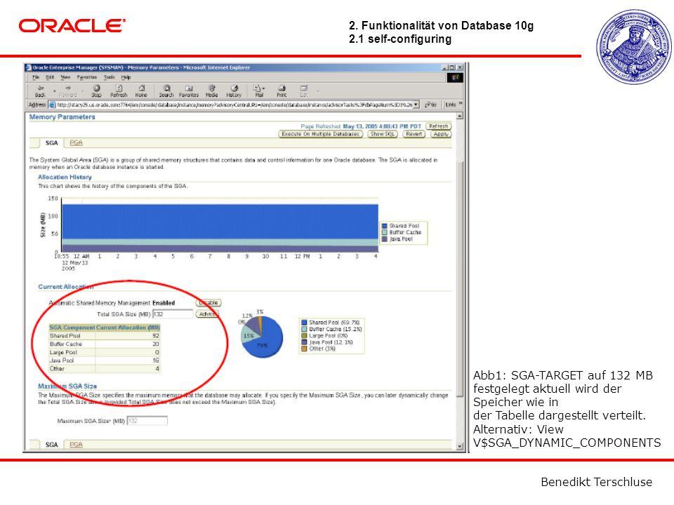Benedikt Terschluse Abb1: SGA-TARGET auf 132 MB festgelegt aktuell wird der Speicher wie in der Tabelle dargestellt verteilt.