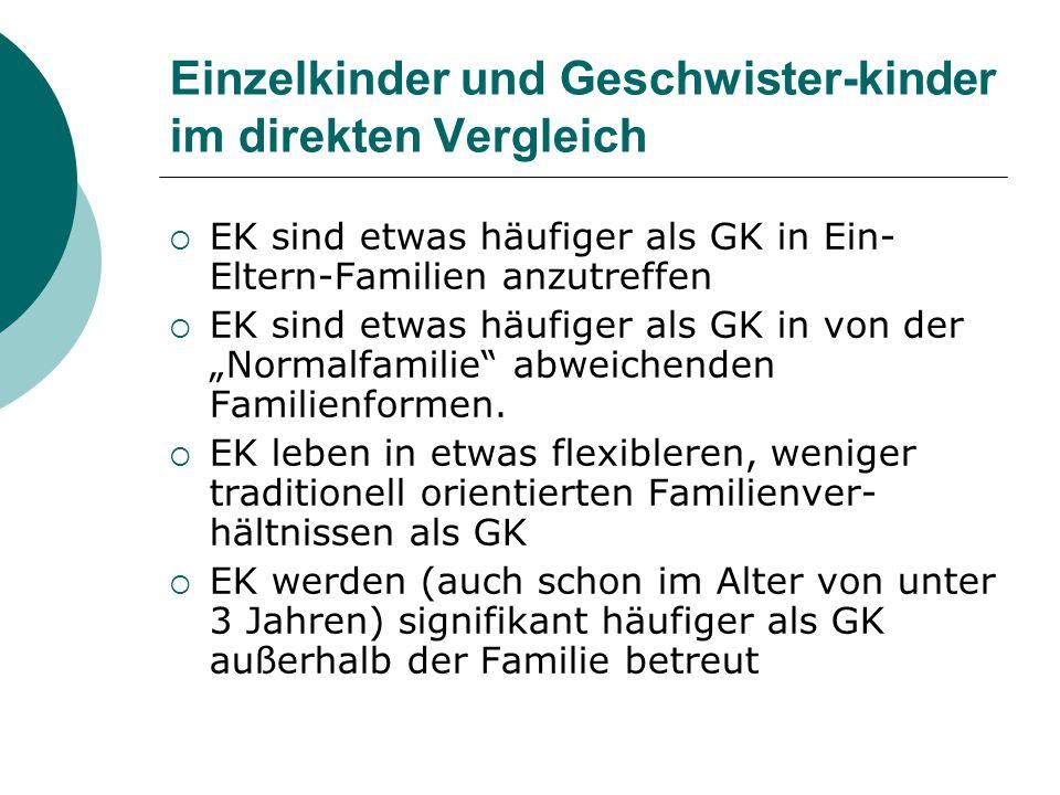 Einzelkinder und Geschwister-kinder im direkten Vergleich  EK sind etwas häufiger als GK in Ein- Eltern-Familien anzutreffen  EK sind etwas häufiger