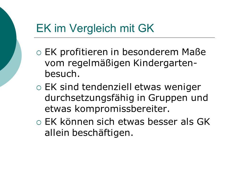 EK im Vergleich mit GK  EK profitieren in besonderem Maße vom regelmäßigen Kindergarten- besuch.  EK sind tendenziell etwas weniger durchsetzungsfäh