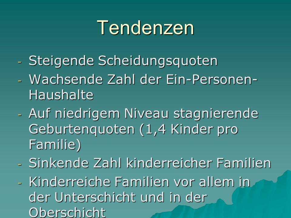 Tendenzen - Steigende Scheidungsquoten - Wachsende Zahl der Ein-Personen- Haushalte - Auf niedrigem Niveau stagnierende Geburtenquoten (1,4 Kinder pro