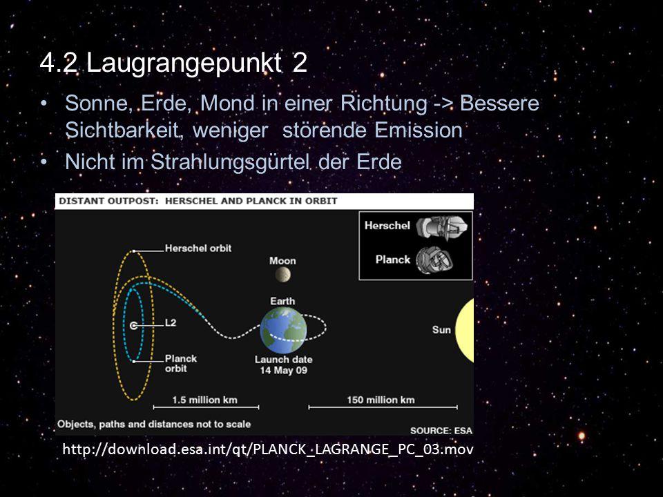 4.2 Laugrangepunkt 2 Sonne, Erde, Mond in einer Richtung -> Bessere Sichtbarkeit, weniger störende Emission Nicht im Strahlungsgürtel der Erde http://download.esa.int/qt/PLANCK_LAGRANGE_PC_03.mov