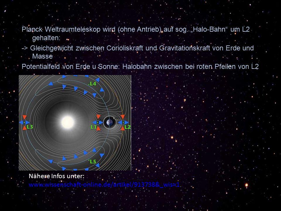 Planck Weltraumteleskop wird (ohne Antrieb) auf sog.
