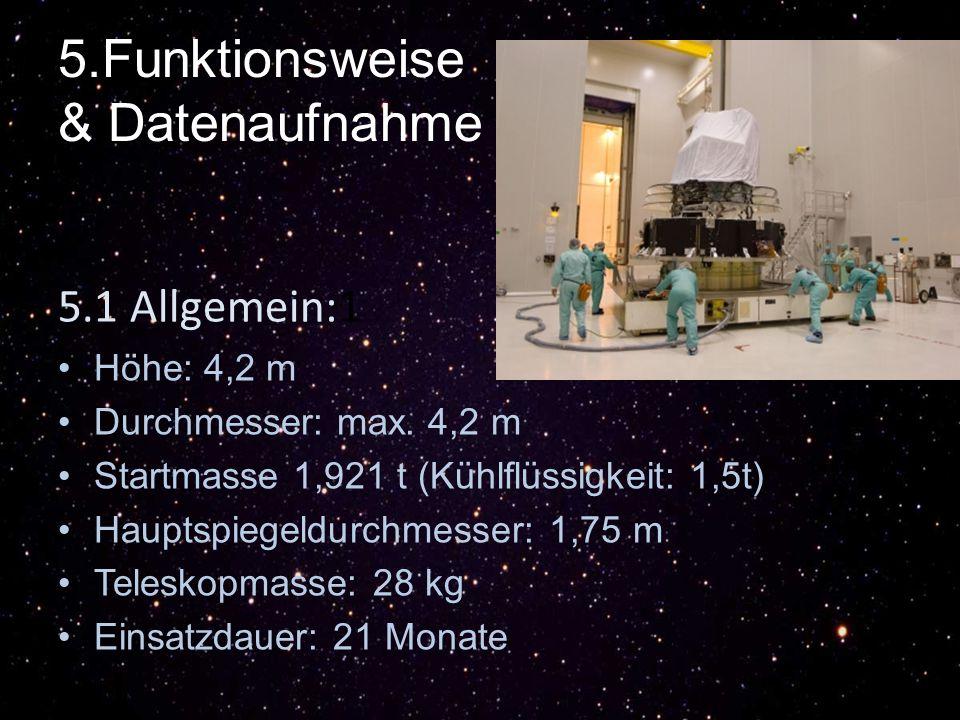 5.Funktionsweise & Datenaufnahme Höhe: 4,2 m Durchmesser: max.