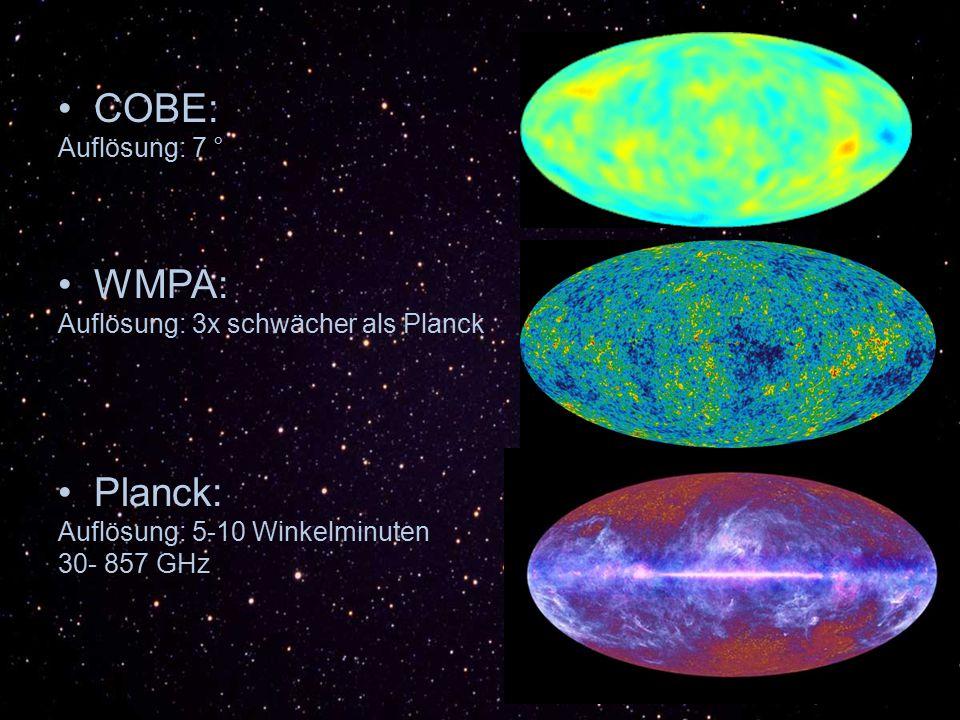 COBE: Auflösung: 7 ° WMPA: Auflösung: 3x schwächer als Planck Planck: Auflösung: 5-10 Winkelminuten 30- 857 GHz