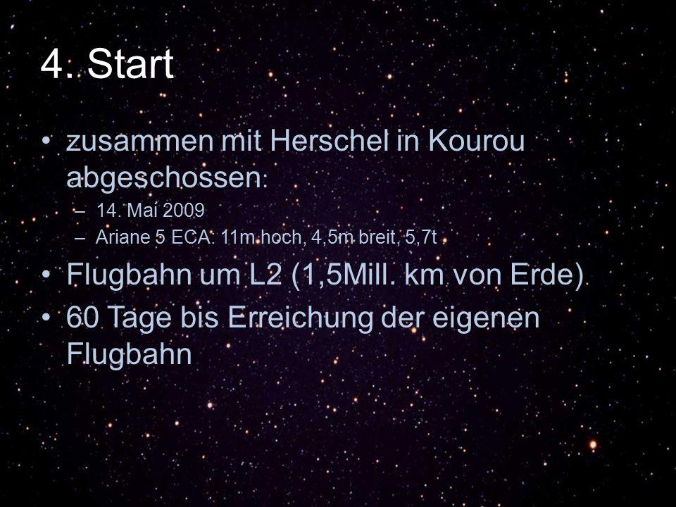 4.Start zusammen mit Herschel in Kourou abgeschossen : –14.