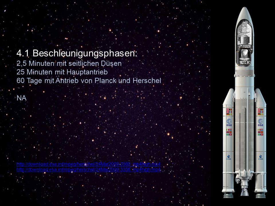 4.1 Beschleunigungsphasen: 2,5 Minuten mit seitlichen Düsen 25 Minuten mit Hauptantrieb 60 Tage mit Antrieb von Planck und Herschel NA http://download.esa.int/mpeg/herschel/24Mar2009-3360_mp4high.mp4 http://download.esa.int/mpeg/herschel/24Mar2009-3358_mp4high.mp4