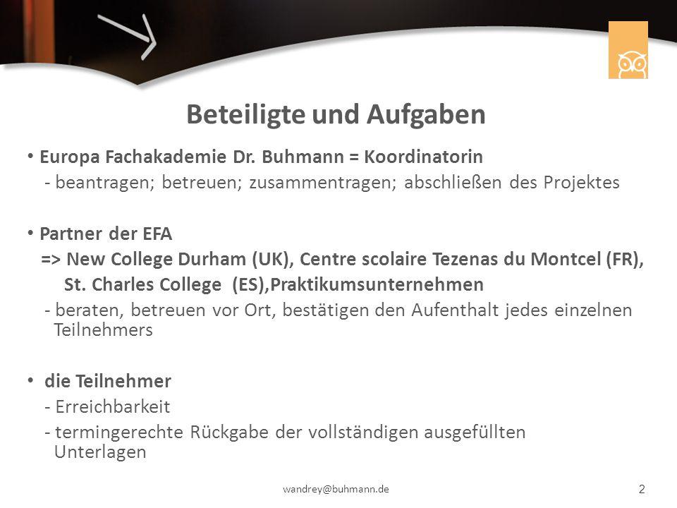 Beteiligte und Aufgaben Europa Fachakademie Dr. Buhmann = Koordinatorin - beantragen; betreuen; zusammentragen; abschließen des Projektes Partner der