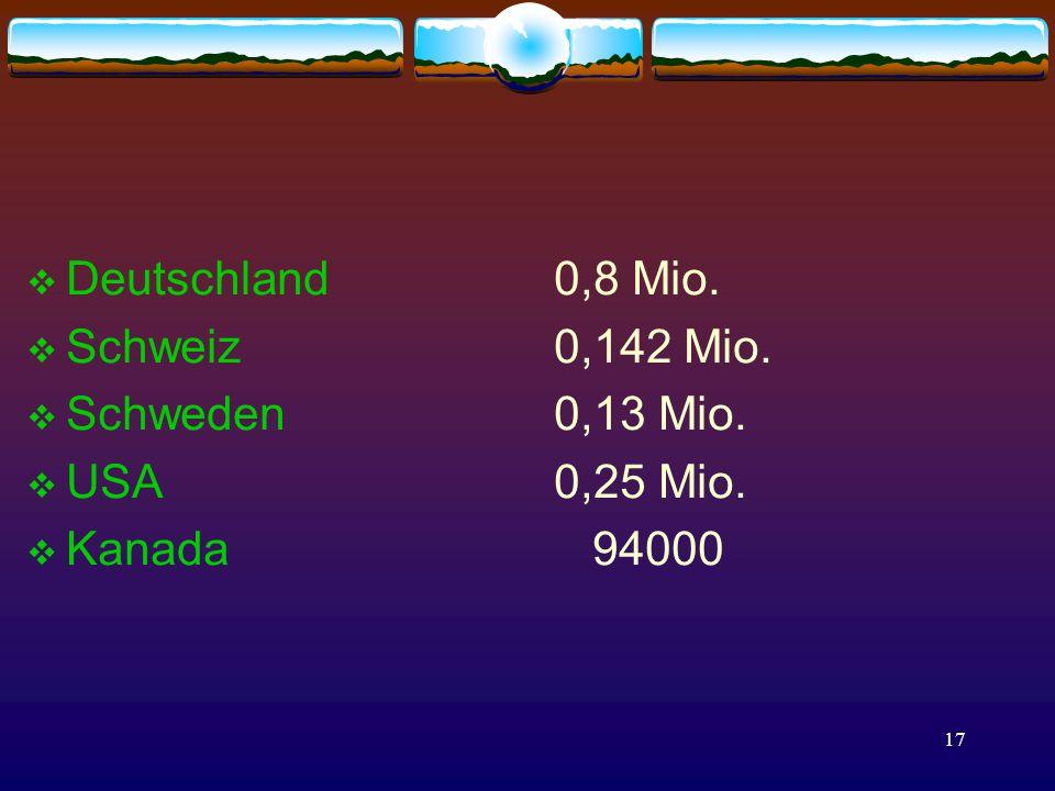 17  Deutschland 0,8 Mio.  Schweiz 0,142 Mio.  Schweden 0,13 Mio.  USA 0,25 Mio.  Kanada 94000