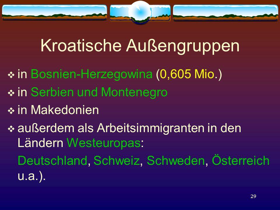 29 Kroatische Außengruppen  in Bosnien-Herzegowina (0,605 Mio.)  in Serbien und Montenegro  in Makedonien  außerdem als Arbeitsimmigranten in den Ländern Westeuropas: Deutschland, Schweiz, Schweden, Österreich u.a.).