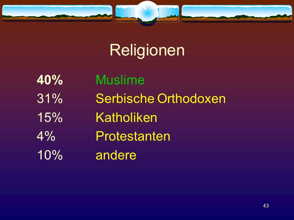 43 Religionen 40% Muslime 31% Serbische Orthodoxen 15% Katholiken 4% Protestanten 10% andere