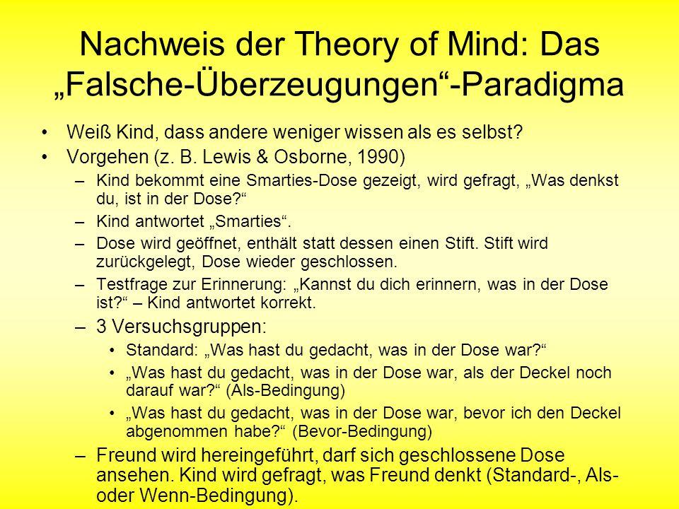 """Nachweis der Theory of Mind: Das """"Falsche-Überzeugungen""""-Paradigma Weiß Kind, dass andere weniger wissen als es selbst? Vorgehen (z. B. Lewis & Osborn"""
