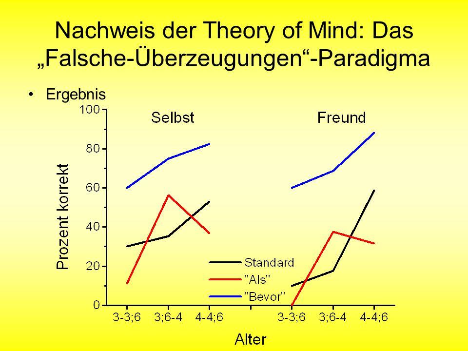 """Nachweis der Theory of Mind: Das """"Falsche-Überzeugungen""""-Paradigma Ergebnis"""