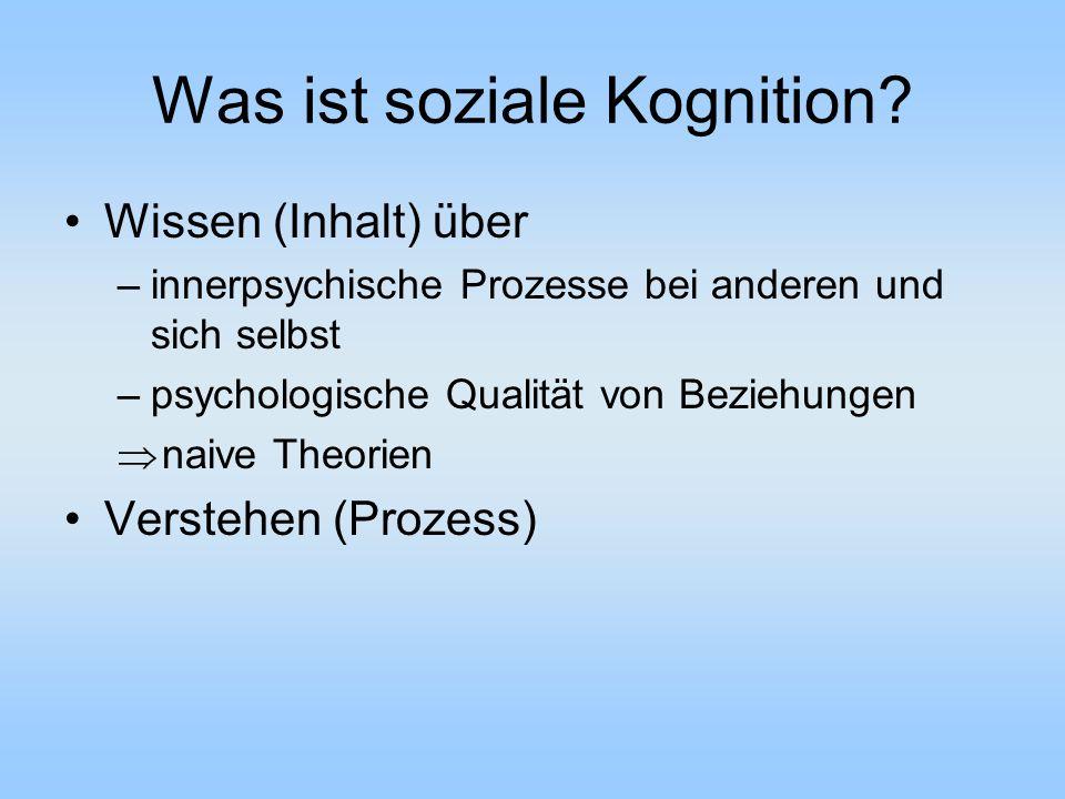 Wissen (Inhalt) über –innerpsychische Prozesse bei anderen und sich selbst –psychologische Qualität von Beziehungen  naive Theorien Verstehen (Prozes