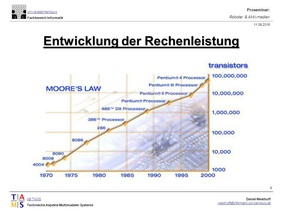 AB TAMS Technische Aspekte Multimodaler Systeme Daniel Westhoff westhoff@informatik.uni-hamburg.de Universität Hamburg Fachbereich Informatik Proseminar: Roboter & Aktivmedien 11.06.2015 6 Entwicklung der Rechenleistung