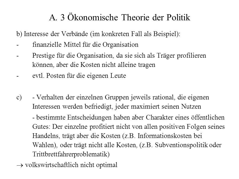 A. 3 Ökonomische Theorie der Politik b) Interesse der Verbände (im konkreten Fall als Beispiel): -finanzielle Mittel für die Organisation -Prestige fü