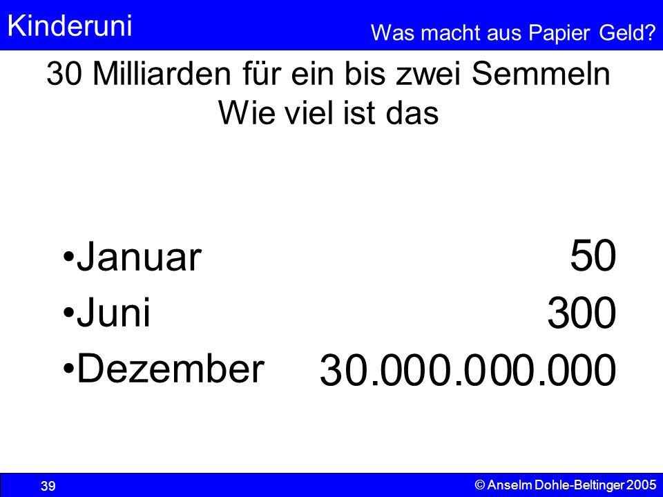 Kinderuni Was macht aus Papier Geld? 39 © Anselm Dohle-Beltinger 2005 30 Milliarden für ein bis zwei Semmeln Wie viel ist das 0000.00 00 3 05 003 Janu