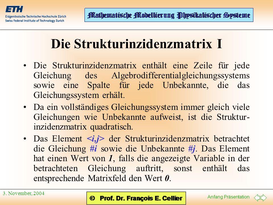 Anfang Präsentation 3.