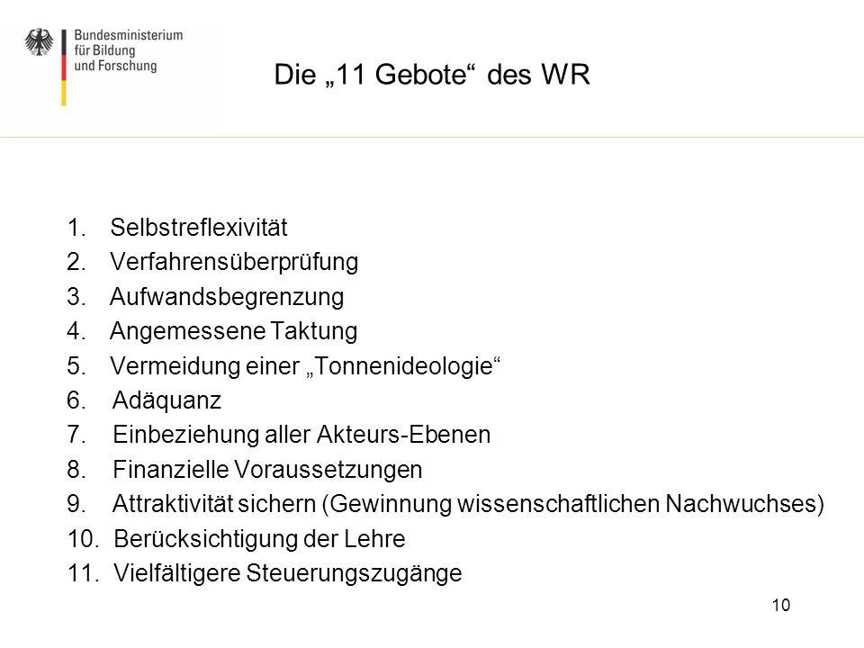 """Die """"11 Gebote"""" des WR 1.Selbstreflexivität 2.Verfahrensüberprüfung 3.Aufwandsbegrenzung 4.Angemessene Taktung 5.Vermeidung einer """"Tonnenideologie"""" 6."""