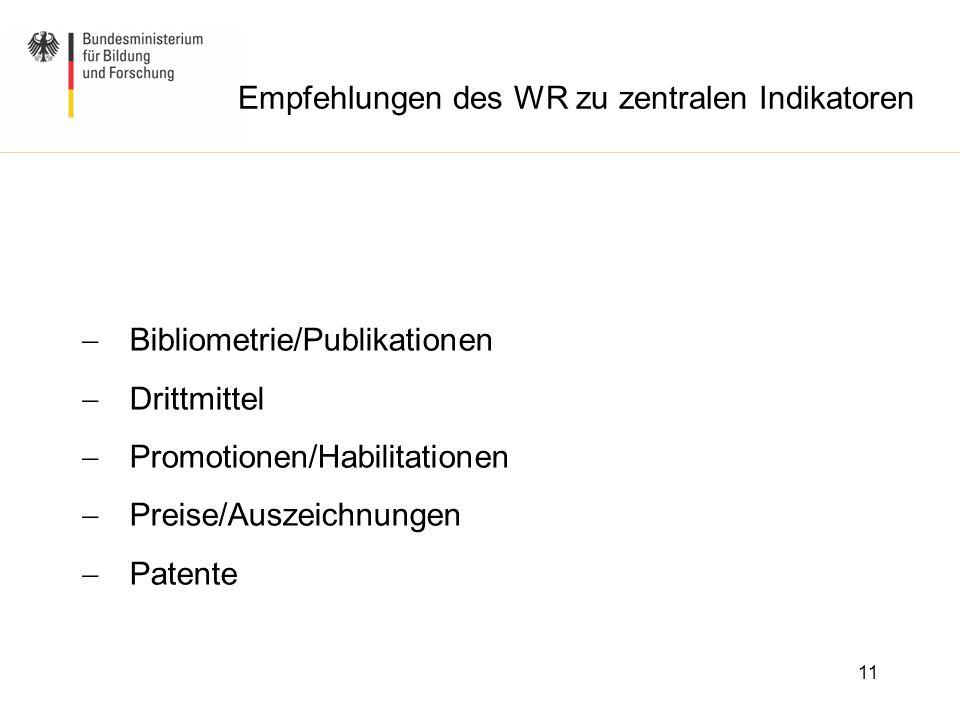 Empfehlungen des WR zu zentralen Indikatoren  Bibliometrie/Publikationen  Drittmittel  Promotionen/Habilitationen  Preise/Auszeichnungen  Patente