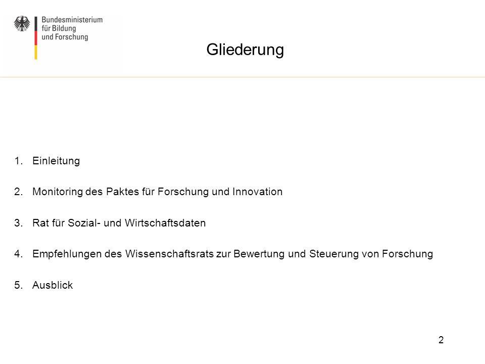 Gliederung 1.Einleitung 2.Monitoring des Paktes für Forschung und Innovation 3.Rat für Sozial- und Wirtschaftsdaten 4.Empfehlungen des Wissenschaftsra