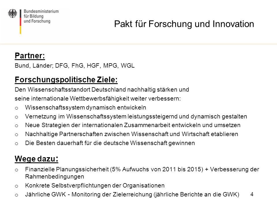 Pakt für Forschung und Innovation Partner: Bund, Länder; DFG, FhG, HGF, MPG, WGL Forschungspolitische Ziele: Den Wissenschaftsstandort Deutschland nac