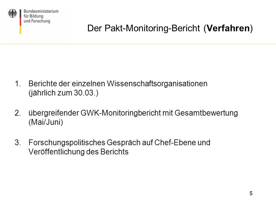 Der Pakt-Monitoring-Bericht (Verfahren) 1.Berichte der einzelnen Wissenschaftsorganisationen (jährlich zum 30.03.) 2.übergreifender GWK-Monitoringberi