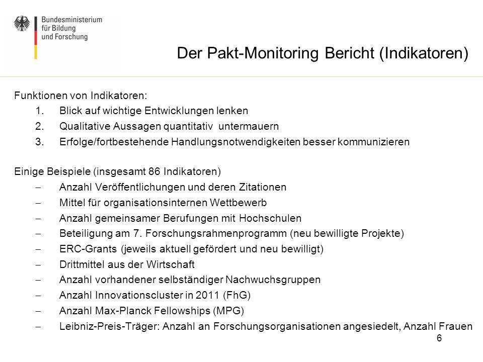 Der Pakt-Monitoring Bericht (Indikatoren) Funktionen von Indikatoren: 1.Blick auf wichtige Entwicklungen lenken 2.Qualitative Aussagen quantitativ unt