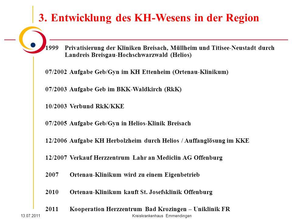 13.07.2011Kreiskrankenhaus Emmendingen 1999 Privatisierung der Kliniken Breisach, Müllheim und Titisee-Neustadt durch Landreis Breisgau-Hochschwarzwal