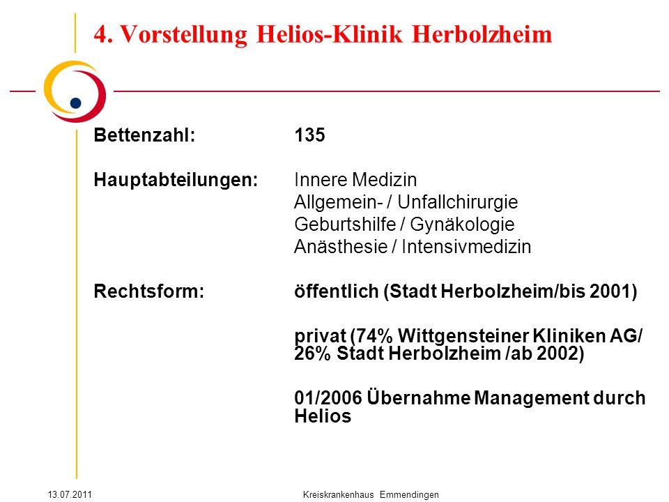 13.07.2011Kreiskrankenhaus Emmendingen Bettenzahl:135 Hauptabteilungen:Innere Medizin Allgemein- / Unfallchirurgie Geburtshilfe / Gynäkologie Anästhesie / Intensivmedizin Rechtsform:öffentlich (Stadt Herbolzheim/bis 2001) privat (74% Wittgensteiner Kliniken AG/ 26% Stadt Herbolzheim /ab 2002) 01/2006 Übernahme Management durch Helios 4.