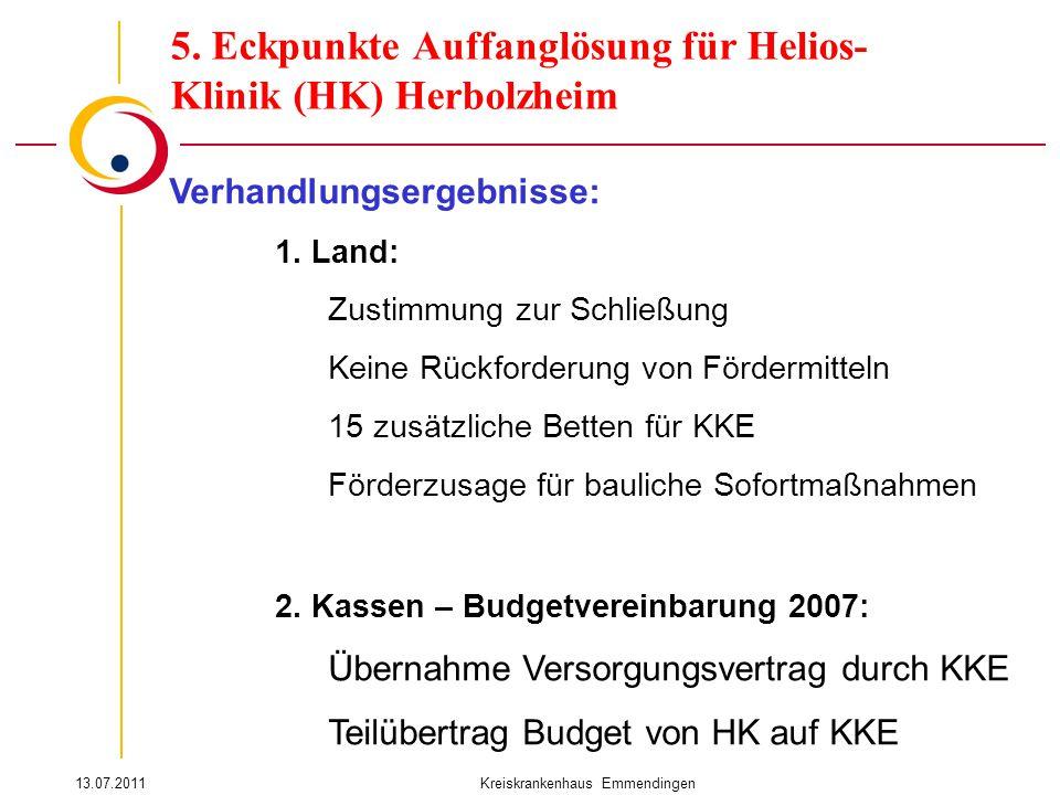 13.07.2011Kreiskrankenhaus Emmendingen Verhandlungsergebnisse: 1. Land: Zustimmung zur Schließung Keine Rückforderung von Fördermitteln 15 zusätzliche