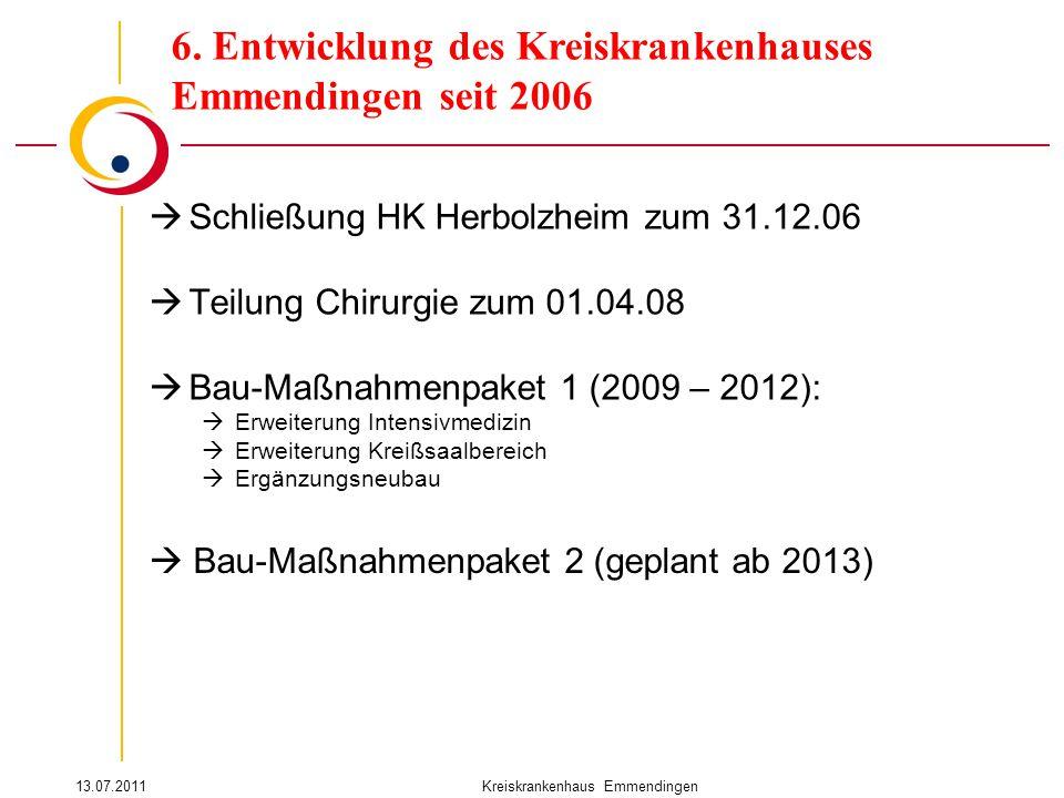 13.07.2011Kreiskrankenhaus Emmendingen  Schließung HK Herbolzheim zum 31.12.06  Teilung Chirurgie zum 01.04.08  Bau-Maßnahmenpaket 1 (2009 – 2012):  Erweiterung Intensivmedizin  Erweiterung Kreißsaalbereich  Ergänzungsneubau 6.