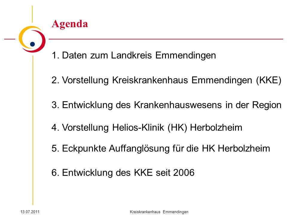 13.07.2011Kreiskrankenhaus Emmendingen 5. Eckpunkte Auffanglösung für die HK Herbolzheim Agenda 3. Entwicklung des Krankenhauswesens in der Region 6.