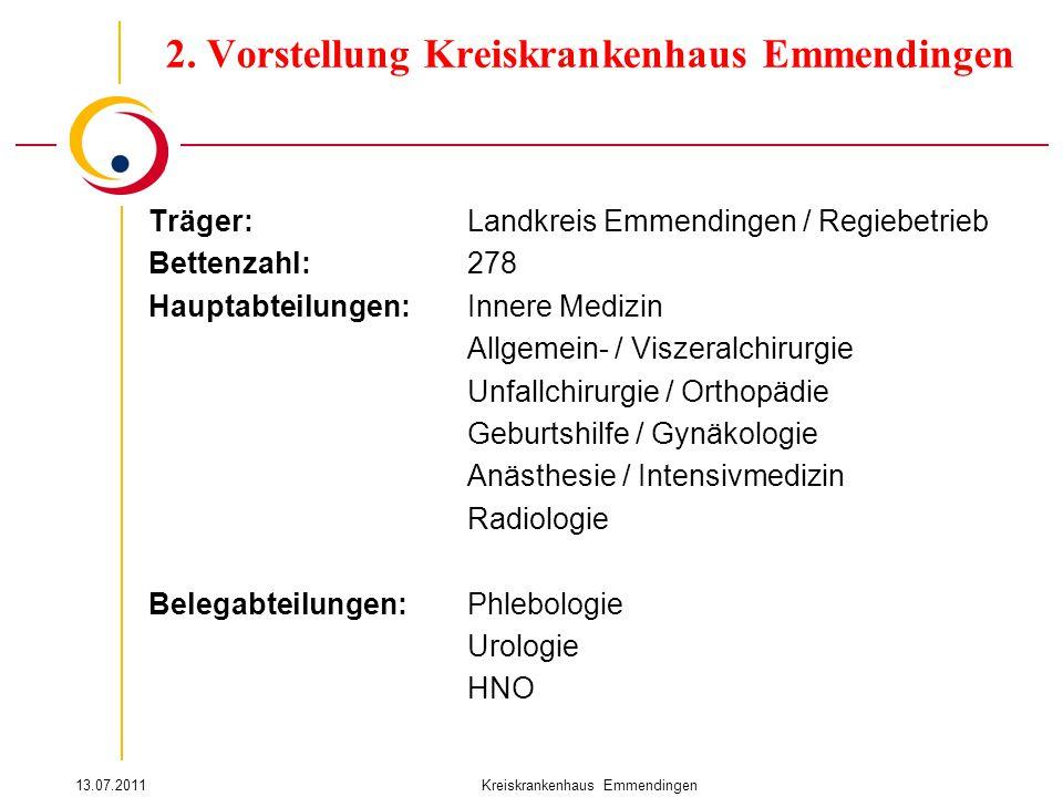 13.07.2011Kreiskrankenhaus Emmendingen Träger:Landkreis Emmendingen / Regiebetrieb Bettenzahl:278 Hauptabteilungen:Innere Medizin Allgemein- / Viszera