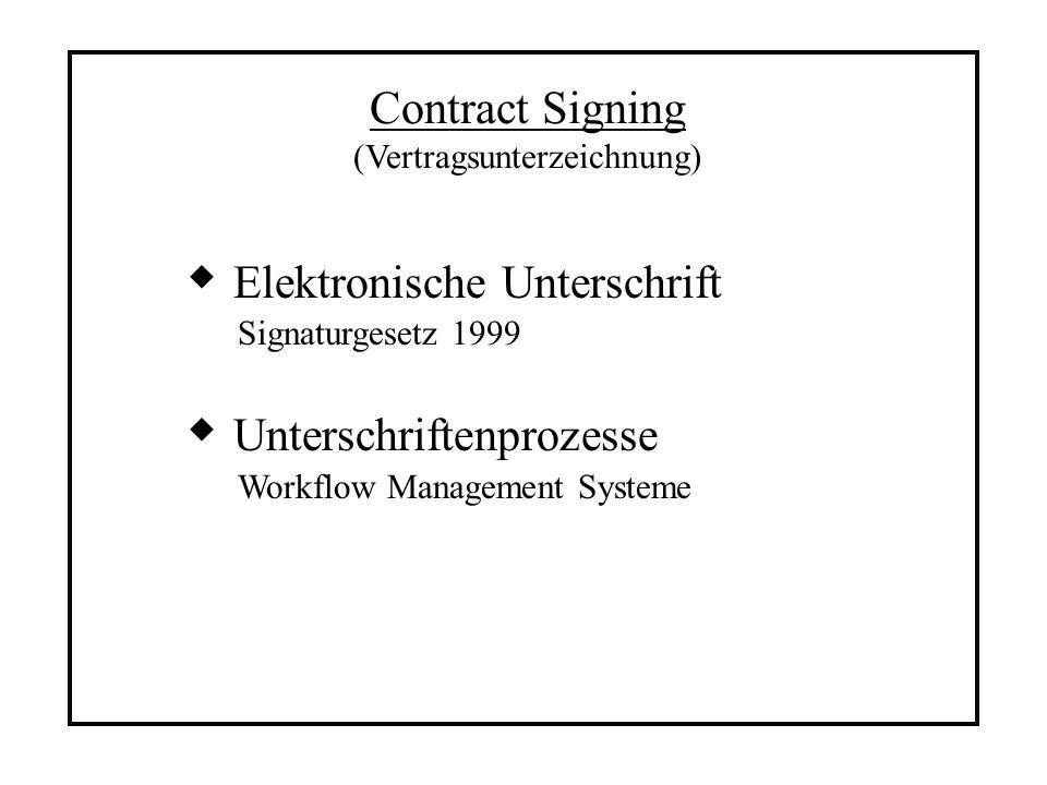 Contract Signing (Vertragsunterzeichnung)  Elektronische Unterschrift Signaturgesetz 1999  Unterschriftenprozesse Workflow Management Systeme