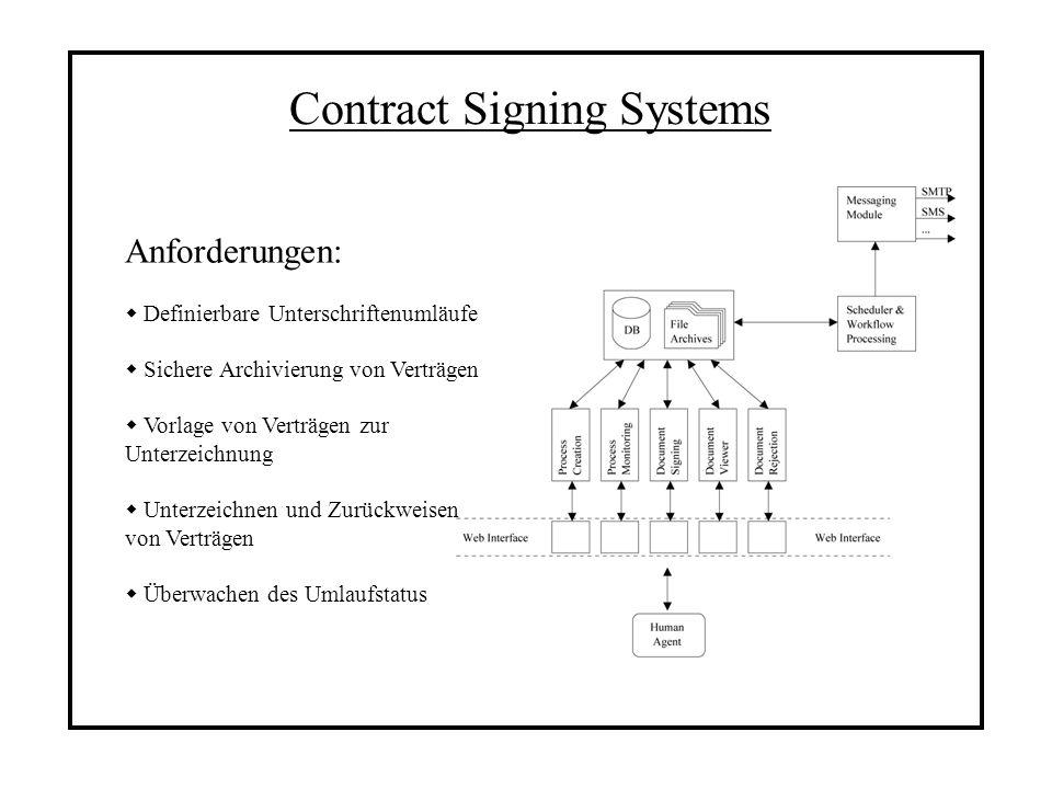 Contract Signing Systems Anforderungen:  Definierbare Unterschriftenumläufe  Sichere Archivierung von Verträgen  Vorlage von Verträgen zur Unterzeichnung  Unterzeichnen und Zurückweisen von Verträgen  Überwachen des Umlaufstatus