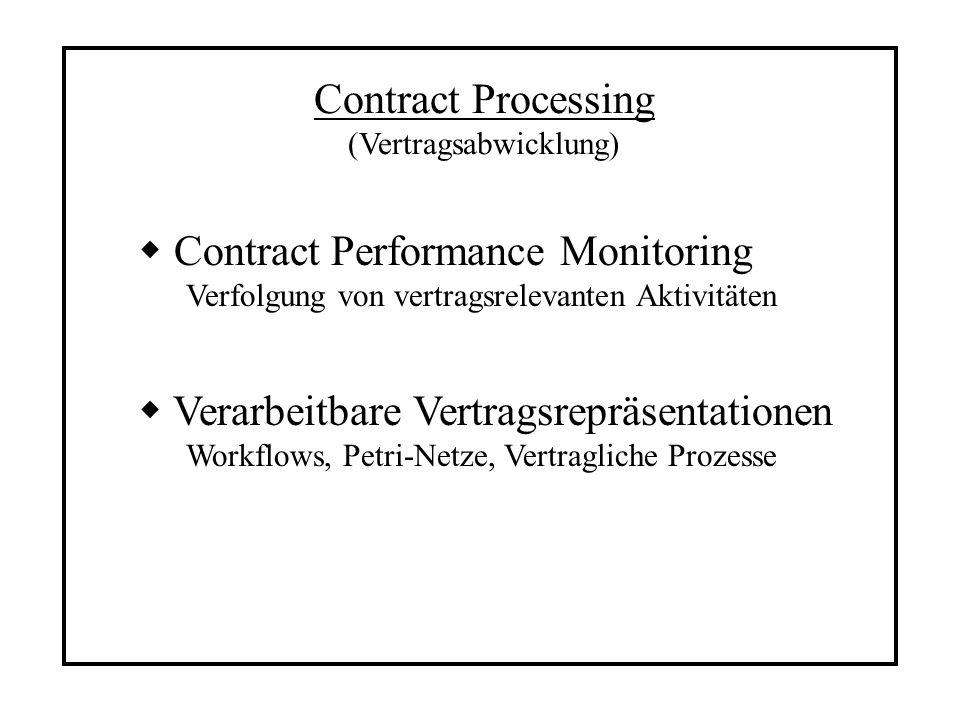 Contract Processing (Vertragsabwicklung)  Contract Performance Monitoring Verfolgung von vertragsrelevanten Aktivitäten  Verarbeitbare Vertragsrepräsentationen Workflows, Petri-Netze, Vertragliche Prozesse