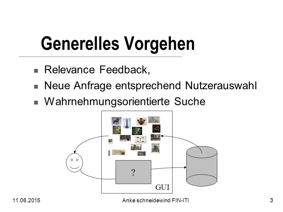 11.06.2015Anke schneidewind FIN-ITI3 Generelles Vorgehen Relevance Feedback, Neue Anfrage entsprechend Nutzerauswahl Wahrnehmungsorientierte Suche .