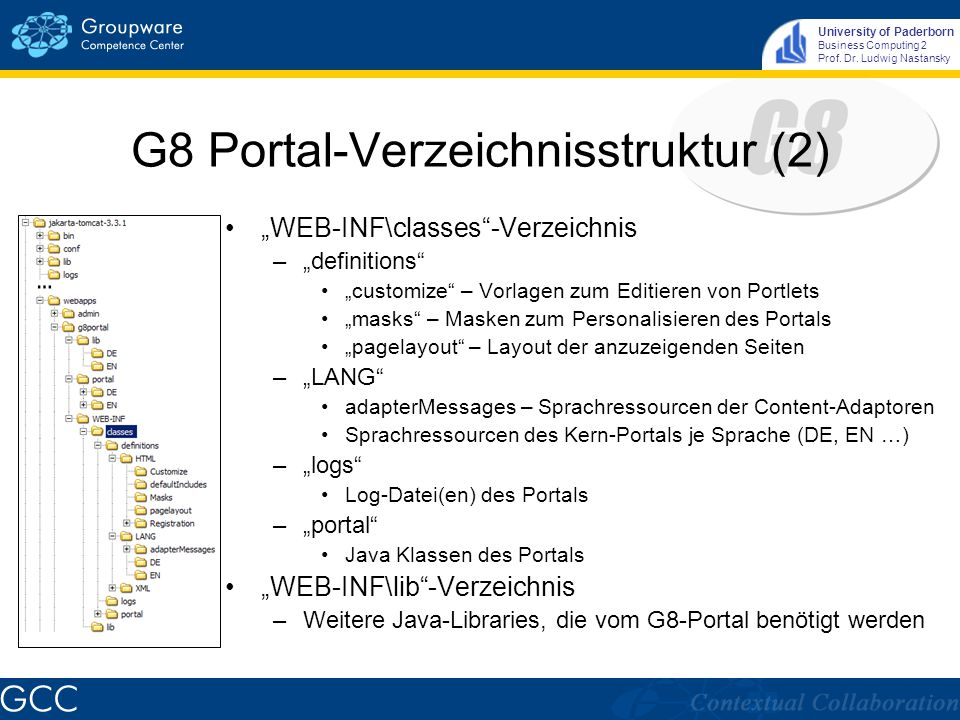 "University of Paderborn Business Computing 2 Prof. Dr. Ludwig Nastansky G8 Portal-Verzeichnisstruktur (2) ""WEB-INF\classes""-Verzeichnis –""definitions"""