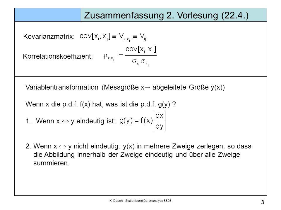 K. Desch - Statistik und Datenanalyse SS05 3 Zusammenfassung 2. Vorlesung (22.4.) Kovarianzmatrix: Korrelationskoeffizient: Variablentransformation (M