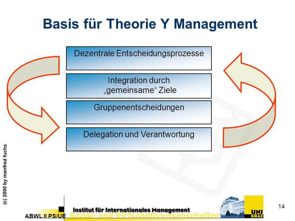 """ABWL II PS/UE (c) 2000 by manfred fuchs 14 Basis für Theorie Y Management Dezentrale Entscheidungsprozesse Integration durch """"gemeinsame Ziele Gruppenentscheidungen Delegation und Verantwortung"""