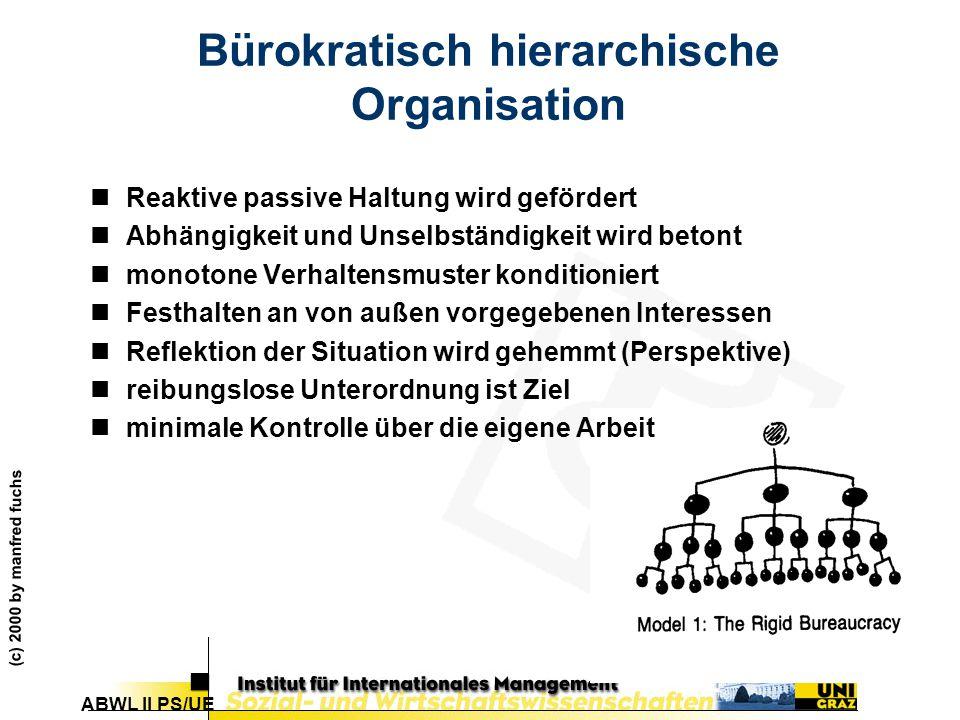 ABWL II PS/UE (c) 2000 by manfred fuchs 21 Bürokratisch hierarchische Organisation nReaktive passive Haltung wird gefördert nAbhängigkeit und Unselbständigkeit wird betont nmonotone Verhaltensmuster konditioniert nFesthalten an von außen vorgegebenen Interessen nReflektion der Situation wird gehemmt (Perspektive) nreibungslose Unterordnung ist Ziel nminimale Kontrolle über die eigene Arbeit